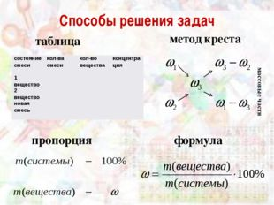 Способы решения задач таблица метод креста пропорция формула массовые части с