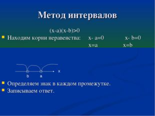 Метод интервалов (x-a)(x-b)>0 Находим корни неравенства: x- a=0 x- b=0 x=a x=