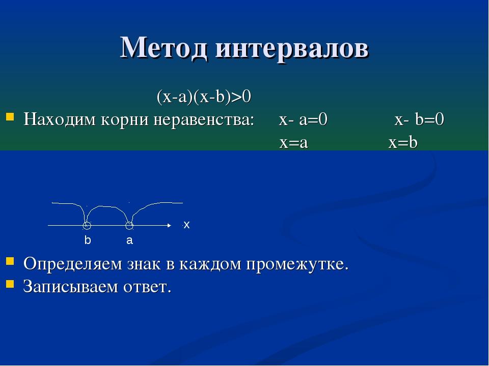 Метод интервалов (x-a)(x-b)>0 Находим корни неравенства: x- a=0 x- b=0 x=a x=...