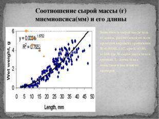 Зависимость сырой массы тела от длины, рассчитанной по всем промерам выражена