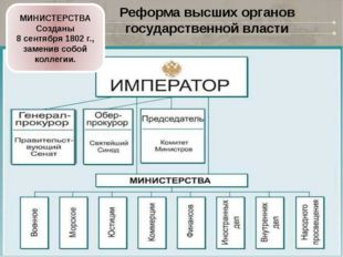 Проекты реформ М.М.Сперанского Государственный деятель, реформатор. Сын сельс