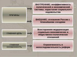 ПРИЧИНЫ ВНУТРЕННИЕ: неэффективность политической и экономической системы, нар