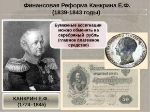 Реформы Александра II (1855-1881)