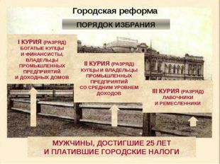 Городская реформа СОСТАВ ГОРОДСКИХ ДУМ