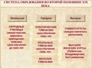 ОБРАЗОВАТЕЛЬНЫЕ УЧРЕЖДЕНИЯ ВОРОНЕЖА КЛАССИЧЕСКАЯ ГИМНАЗИЯ РЕАЛЬНАЯ ГИМНАЗИЯ Ж