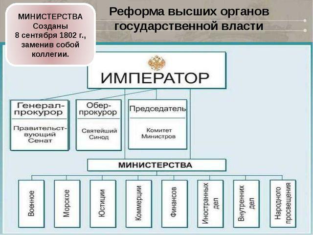 Проекты реформ М.М.Сперанского Государственный деятель, реформатор. Сын сельс...