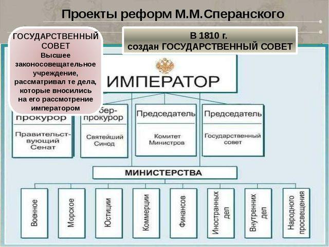 Реформы просвещения 1802г. – создано Министерство народного просвещения