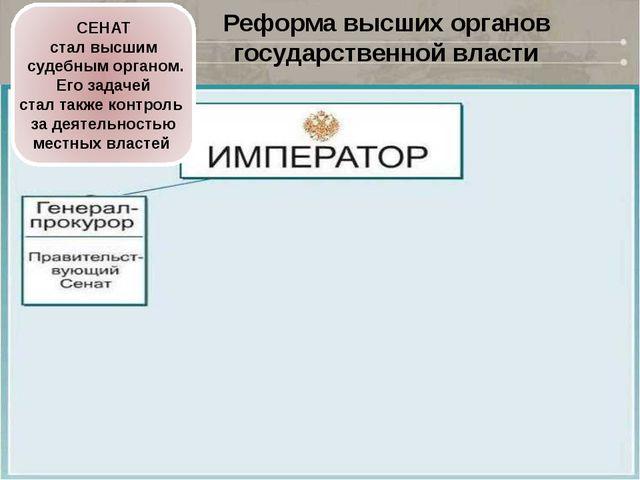 СИНОД Высший орган управления Русской православной церковью. В еговедении на...