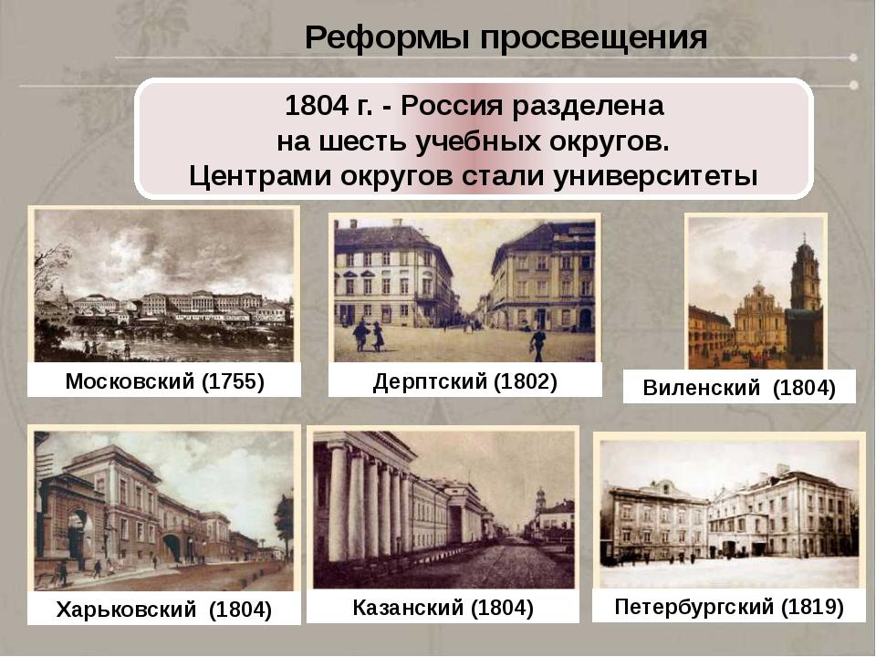 1803 год – в губернских городах начали создаваться гимназии Вгимназиях препо...