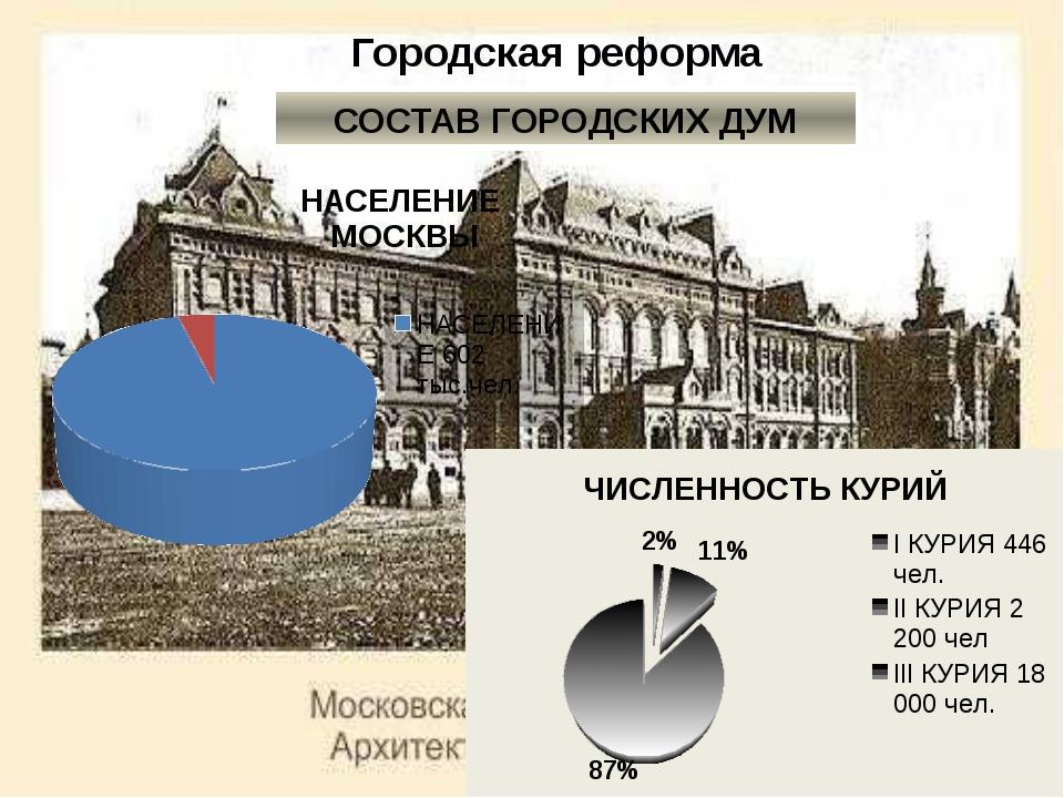 В1864г была осуществлена СУДЕБНАЯ РЕФОРМА ВОРОНЕЖЪ Судебная реформа