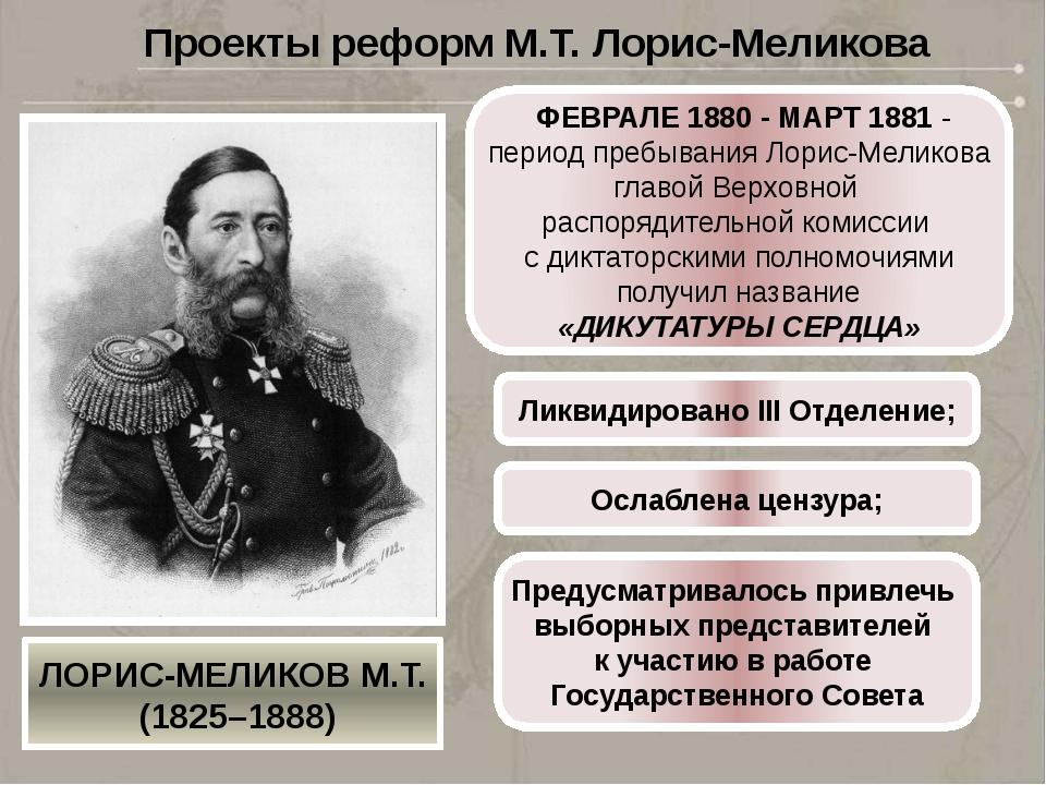 Контрреформы Александра III (1881-1894)