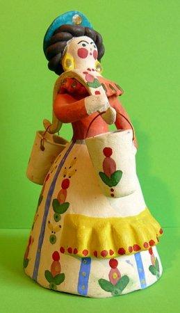 Музей дымковской игрушки
