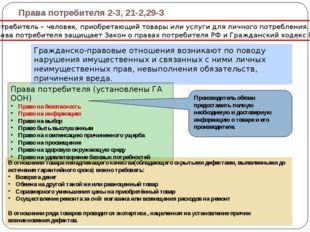 Права потребителя 2-3, 21-2,29-3 Потребитель – человек, приобретающий товары
