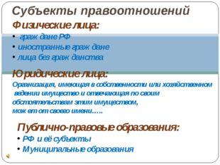 Субъекты правоотношений Физические лица: граждане РФ иностранные граждане лиц