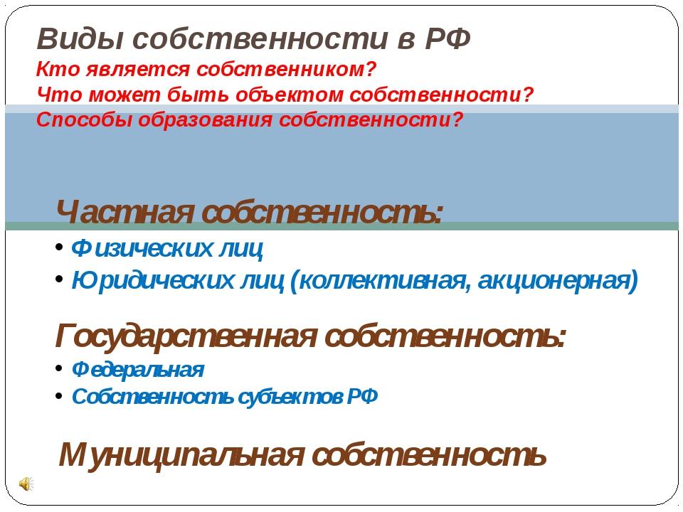 Виды собственности в РФ Кто является собственником? Что может быть объектом с...