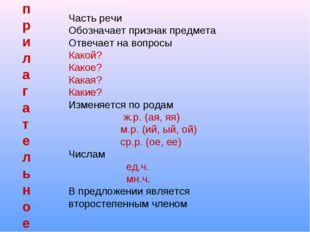 прилагательное Часть речи Обозначает признак предмета Отвечает на вопросы Как