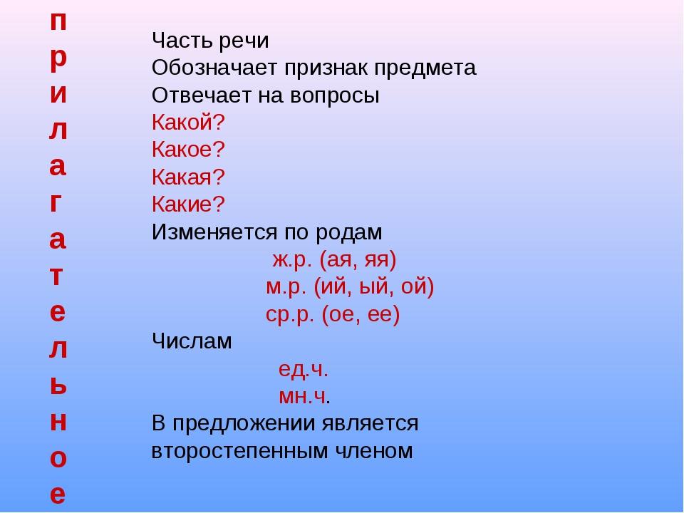 прилагательное Часть речи Обозначает признак предмета Отвечает на вопросы Как...