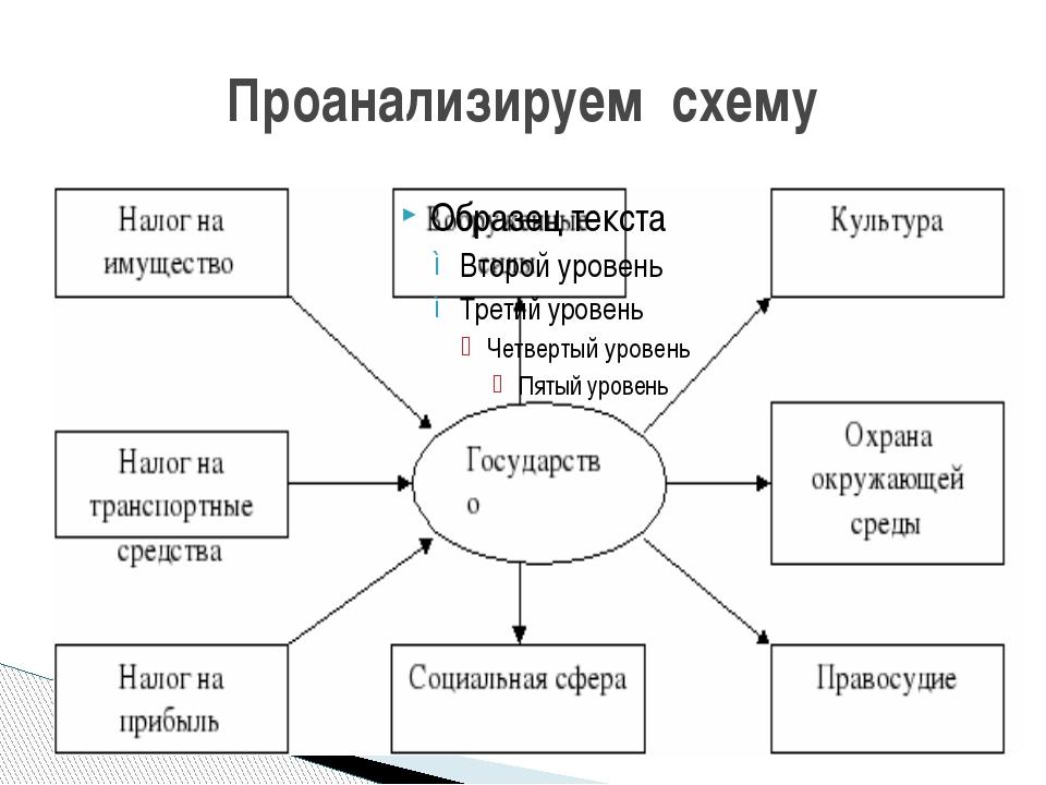 Проанализируем схему