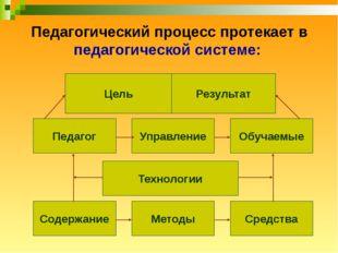 Педагогический процесс протекает в педагогической системе: Цель Результат Пед