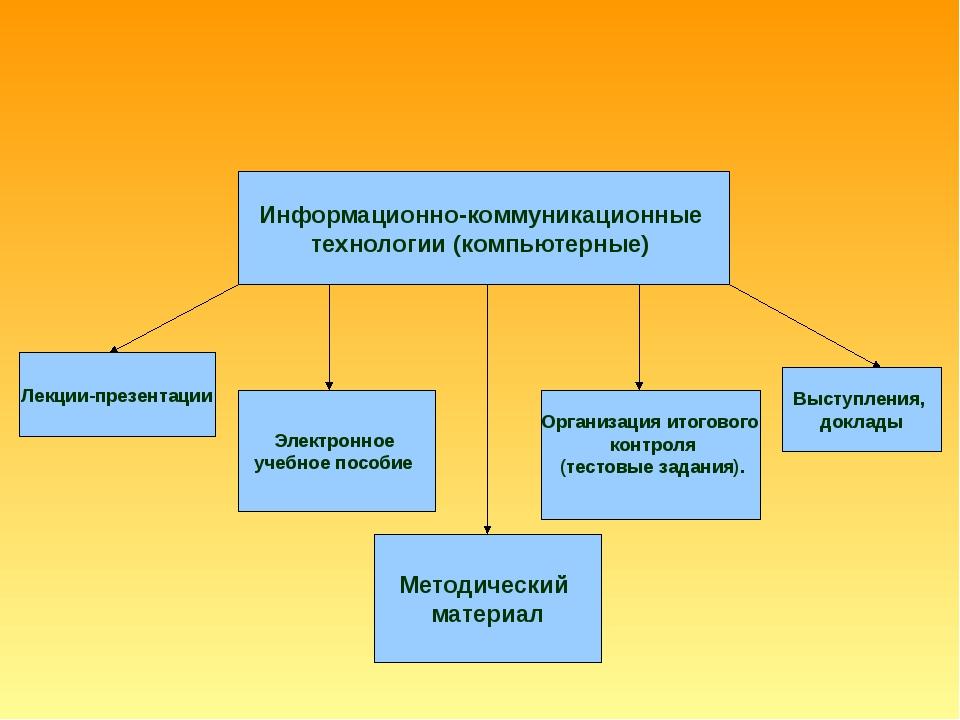 Информационно-коммуникационные технологии (компьютерные) Лекции-презентации Э...