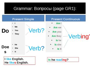 Grammar: Вопросы (page GR1): Present Simple I We You They He She It Present C