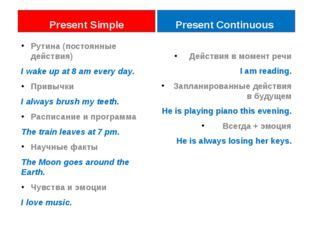 Present Simple Рутина (постоянные действия) I wake up at 8 am every day. Прив