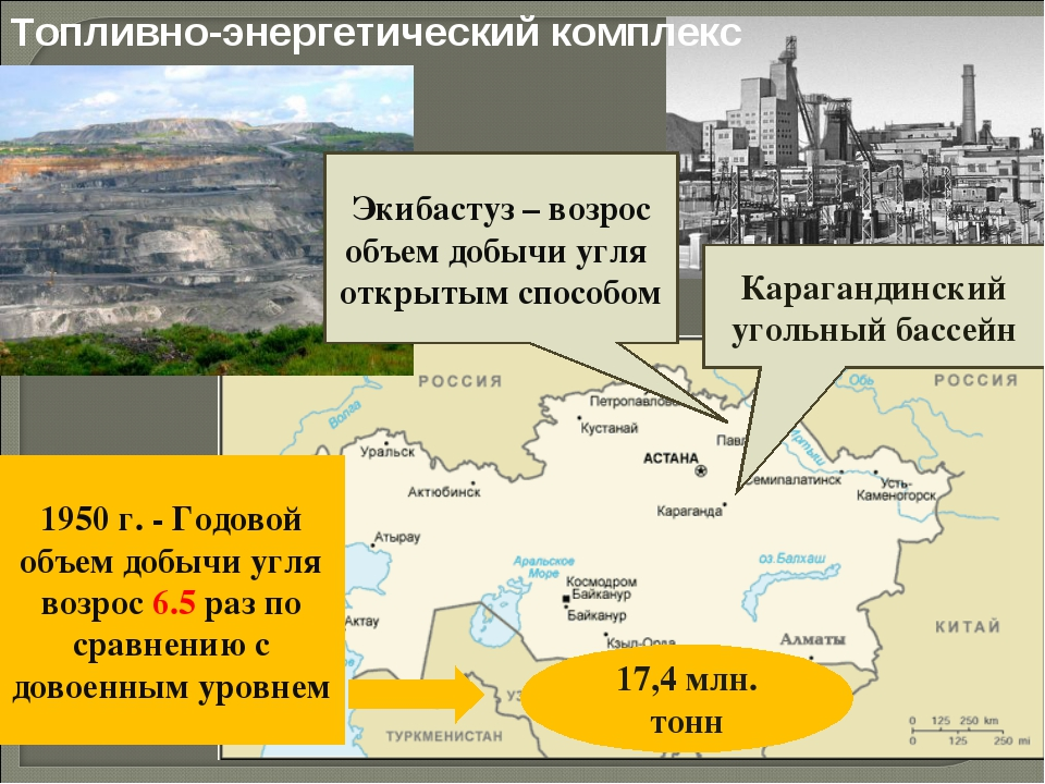 Топливно-энергетический комплекс Карагандинский угольный бассейн Экибастуз –...