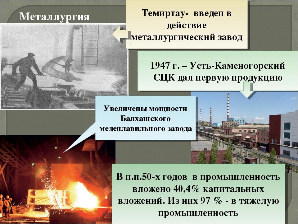 Металлургия Темиртау- введен в действие металлургический завод 1947 г. – Усть...