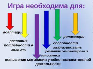 Игра необходима для: адаптации релаксации развития потребности в знаниях спос
