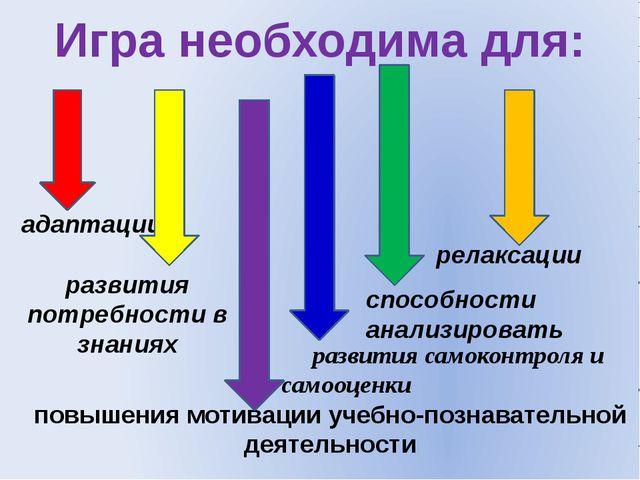 Игра необходима для: адаптации релаксации развития потребности в знаниях спос...