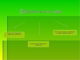 Ученики знают определение квадратного неравенства Алгоритм решения квадратног