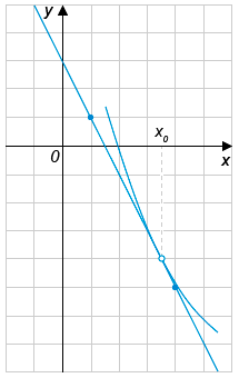 http://ege.yandex.ru/media/mathematics/v28/math_33_8.png