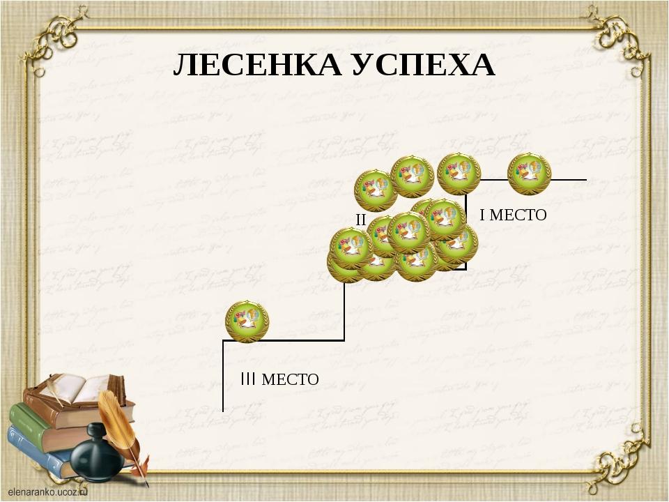 ЛЕСЕНКА УСПЕХА III МЕСТО II МЕСТО I МЕСТО
