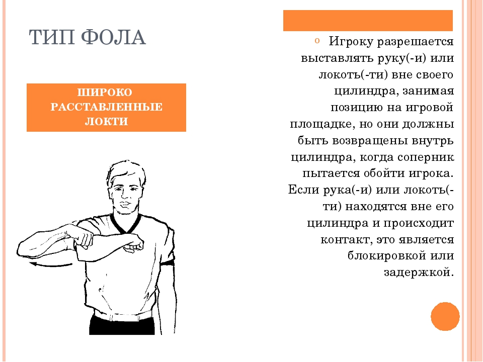 ТИП ФОЛА Игроку разрешается выставлять руку(-и) или локоть(-ти) вне своего ци...