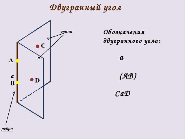 Двугранный угол а α β грани ребро Обозначения двугранного угла: ∠αаβ А В ∠α(А...