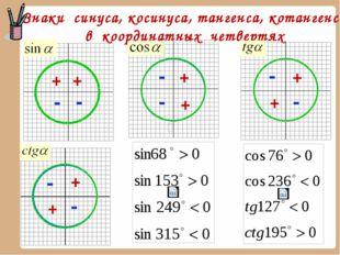 Знаки синуса, косинуса, тангенса, котангенса в координатных четвертях + + + +
