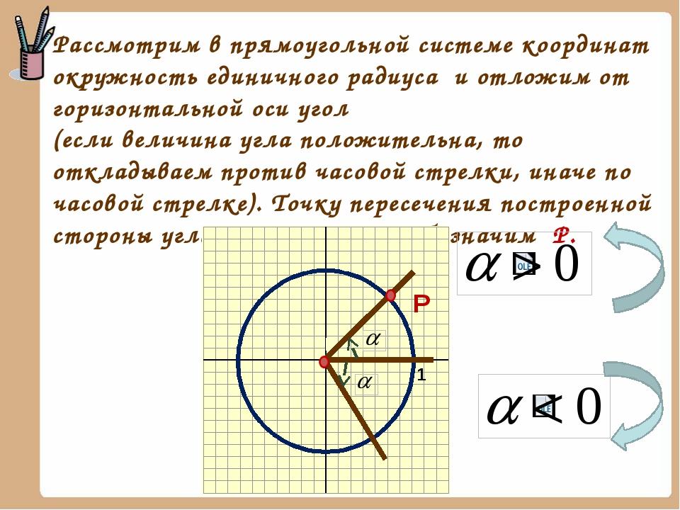 Рассмотрим в прямоугольной системе координат окружность единичного радиуса и...