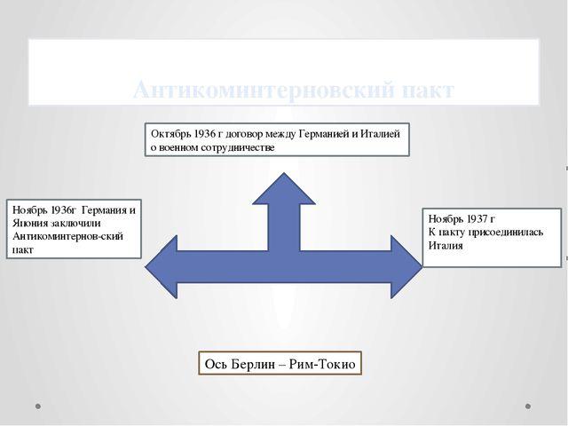 Антикоминтерновский пакт Октябрь 1936 г договор между Германией и Италией о...