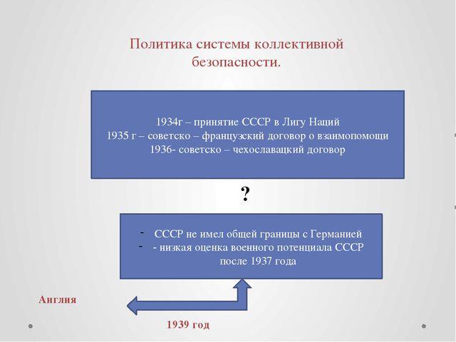 Политика системы коллективной безопасности. Франция + СССР 1934г – принятие С...