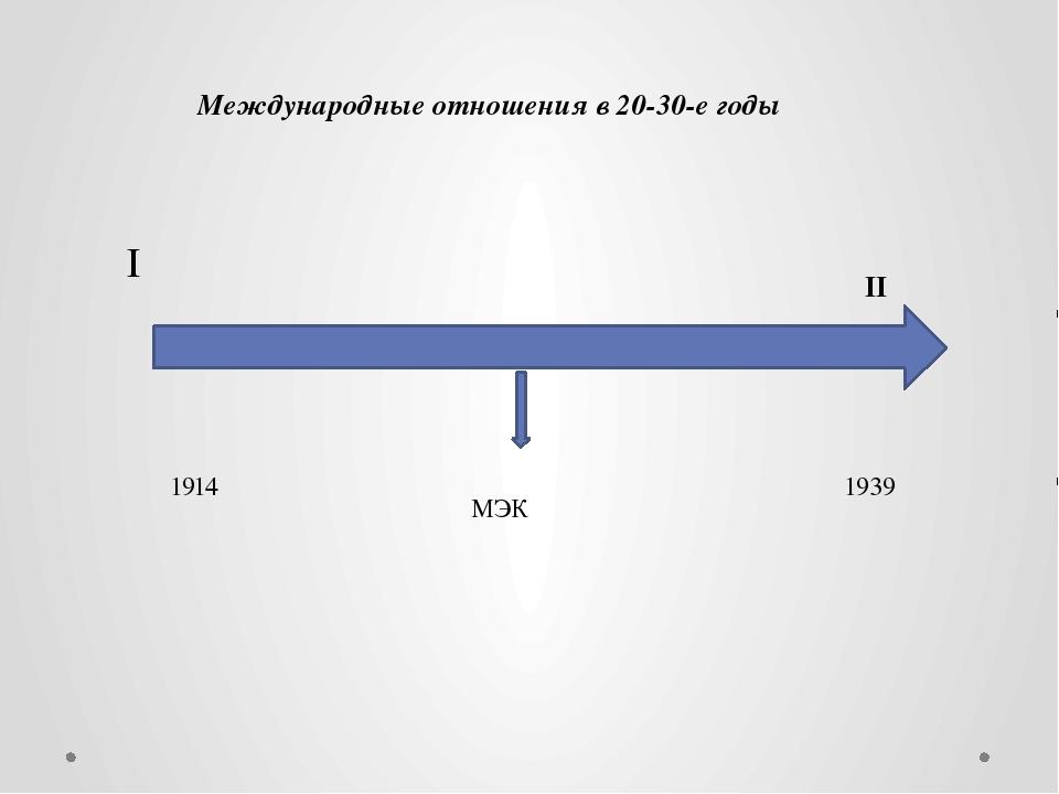 I II 1914 1939 МЭК Международные отношения в 20-30-е годы