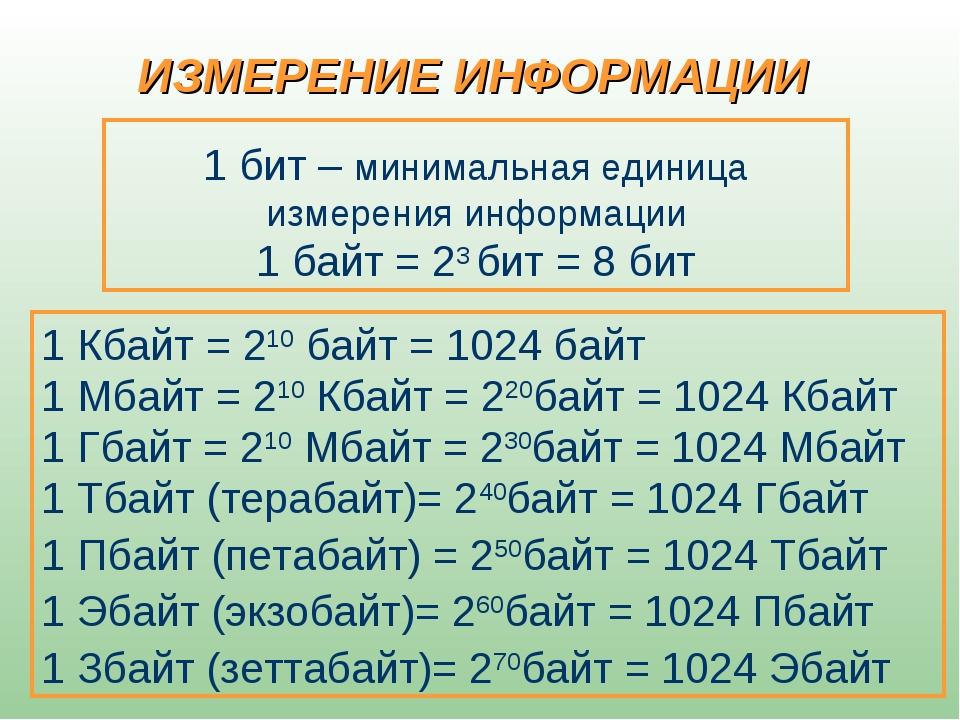 ИЗМЕРЕНИЕ ИНФОРМАЦИИ 1 бит – минимальная единица измерения информации 1 байт...