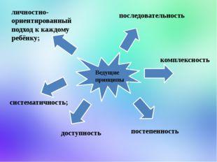 личностно-ориентированный подход к каждому ребёнку; систематичность; последо