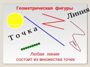 Любая линия состоит из множества точек Геометрическая фигуры