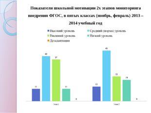 Показатели школьной мотивации 2х этапов мониторинга внедрения ФГОС, в пятых к