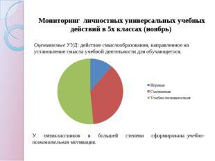 Мониторинг личностных универсальных учебных действий в 5х классах (ноябрь) Оц