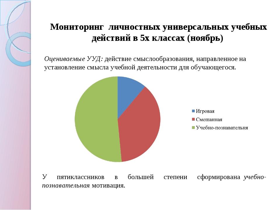 Мониторинг личностных универсальных учебных действий в 5х классах (ноябрь) Оц...