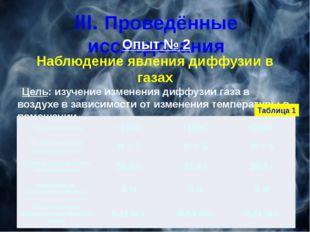 III. Проведённые исследования Опыт № 2 Наблюдение явления диффузии в газах Це