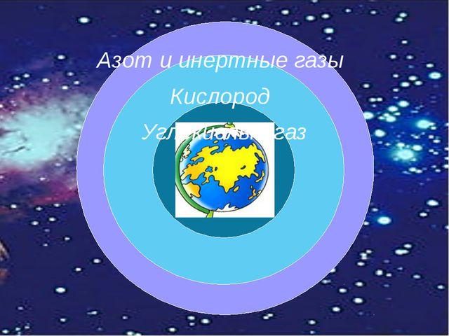 Углекислый газ Кислород Азот и инертные газы