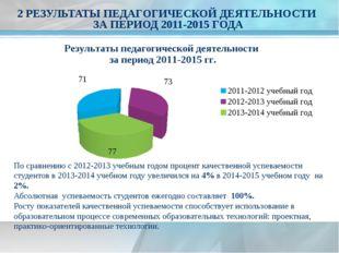2 РЕЗУЛЬТАТЫ ПЕДАГОГИЧЕСКОЙ ДЕЯТЕЛЬНОСТИ  ЗА ПЕРИОД 2011-2015 ГОДА