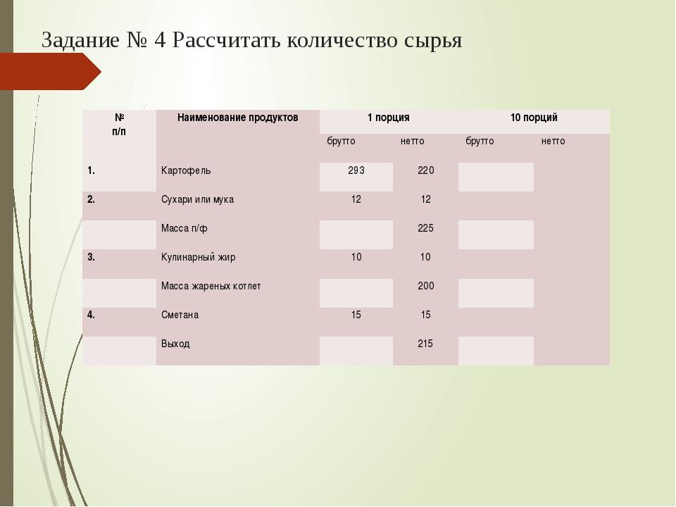 Задание № 4 Рассчитать количество сырья № п/п Наименование продуктов 1 порция...